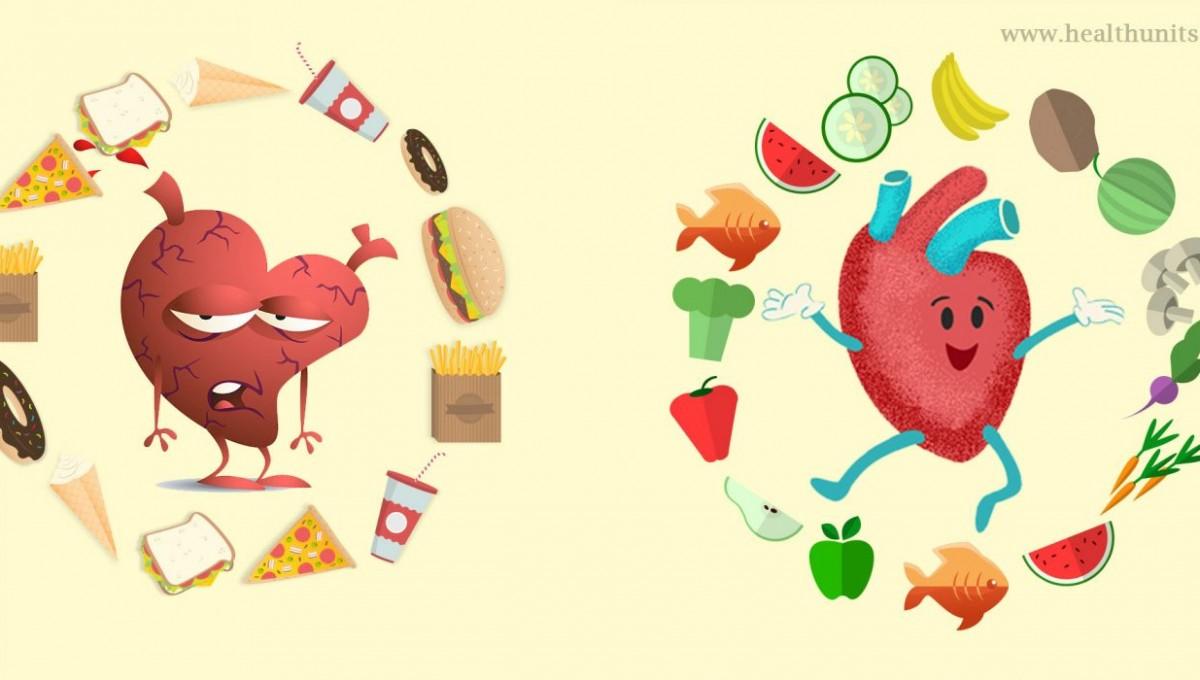 Καρδιά - Τι πρέπει να τρώω για να παραμείνη δυνατή